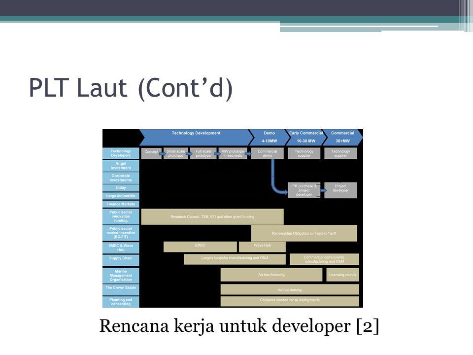 Rencana kerja untuk developer [2]